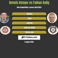 Dennis Kempe vs Fabian Kalig h2h player stats