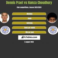 Dennis Praet vs Hamza Choudhury h2h player stats