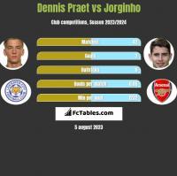 Dennis Praet vs Jorginho h2h player stats