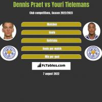 Dennis Praet vs Youri Tielemans h2h player stats
