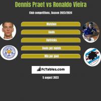 Dennis Praet vs Ronaldo Vieira h2h player stats