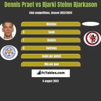 Dennis Praet vs Bjarki Steinn Bjarkason h2h player stats