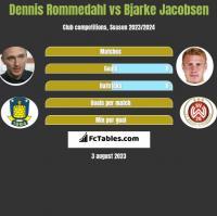 Dennis Rommedahl vs Bjarke Jacobsen h2h player stats