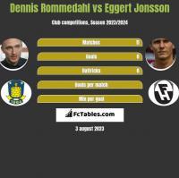 Dennis Rommedahl vs Eggert Jonsson h2h player stats