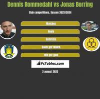 Dennis Rommedahl vs Jonas Borring h2h player stats