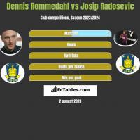 Dennis Rommedahl vs Josip Radosevic h2h player stats