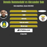 Dennis Rommedahl vs Alexander Bah h2h player stats