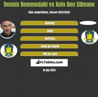 Dennis Rommedahl vs Anis Ben Slimane h2h player stats