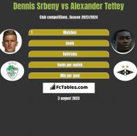 Dennis Srbeny vs Alexander Tettey h2h player stats