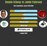 Dennis Srbeny vs Jamie Paterson h2h player stats