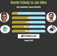 Dennis Srbeny vs Joe Allen h2h player stats