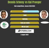 Dennis Srbeny vs Kai Proeger h2h player stats