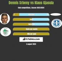 Dennis Srbeny vs Klaus Gjasula h2h player stats