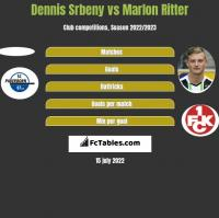 Dennis Srbeny vs Marlon Ritter h2h player stats
