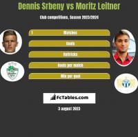 Dennis Srbeny vs Moritz Leitner h2h player stats