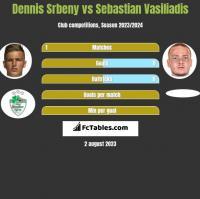 Dennis Srbeny vs Sebastian Vasiliadis h2h player stats