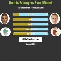 Dennis Srbeny vs Sven Michel h2h player stats