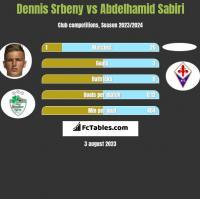 Dennis Srbeny vs Abdelhamid Sabiri h2h player stats