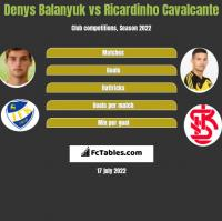 Denys Balanyuk vs Ricardinho Cavalcante h2h player stats