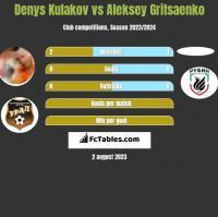 Denys Kulakov vs Aleksey Gritsaenko h2h player stats