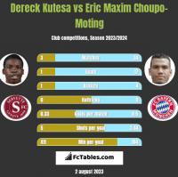 Dereck Kutesa vs Eric Maxim Choupo-Moting h2h player stats