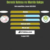 Dereck Kutesa vs Marvin Gakpa h2h player stats