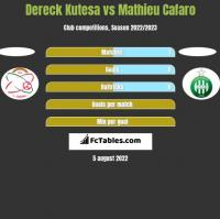 Dereck Kutesa vs Mathieu Cafaro h2h player stats