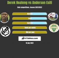 Derek Boateng vs Anderson Esiti h2h player stats