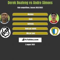 Derek Boateng vs Andre Simoes h2h player stats