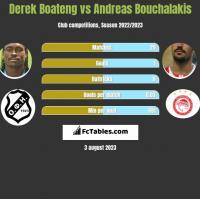 Derek Boateng vs Andreas Bouchalakis h2h player stats