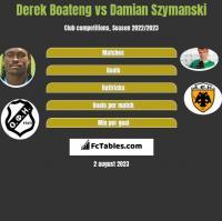 Derek Boateng vs Damian Szymanski h2h player stats
