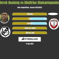 Derek Boateng vs Dimitrios Diamantopoulos h2h player stats