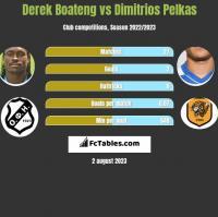 Derek Boateng vs Dimitrios Pelkas h2h player stats