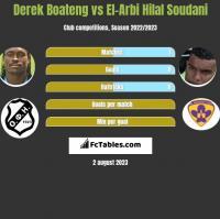 Derek Boateng vs El-Arbi Hilal Soudani h2h player stats