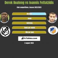 Derek Boateng vs Giannis Fetfatzidis h2h player stats