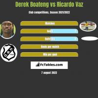 Derek Boateng vs Ricardo Vaz h2h player stats