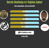 Derek Boateng vs Vajeba Sakor h2h player stats