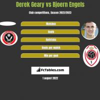 Derek Geary vs Bjoern Engels h2h player stats