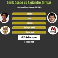 Derik Osede vs Alejandro Arribas h2h player stats