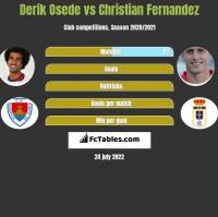 Derik Osede vs Christian Fernandez h2h player stats