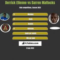 Derrick Etienne vs Darren Mattocks h2h player stats