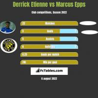 Derrick Etienne vs Marcus Epps h2h player stats