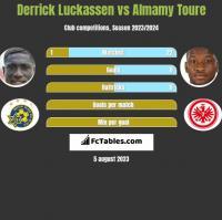 Derrick Luckassen vs Almamy Toure h2h player stats