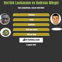 Derrick Luckassen vs Andreas Wiegel h2h player stats