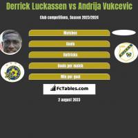 Derrick Luckassen vs Andrija Vukcevic h2h player stats
