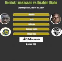 Derrick Luckassen vs Ibrahim Diallo h2h player stats