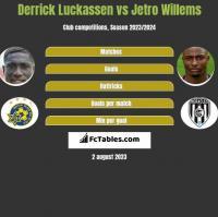 Derrick Luckassen vs Jetro Willems h2h player stats