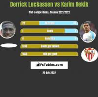 Derrick Luckassen vs Karim Rekik h2h player stats