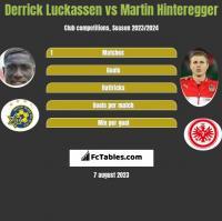 Derrick Luckassen vs Martin Hinteregger h2h player stats
