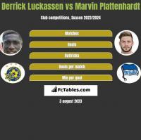 Derrick Luckassen vs Marvin Plattenhardt h2h player stats